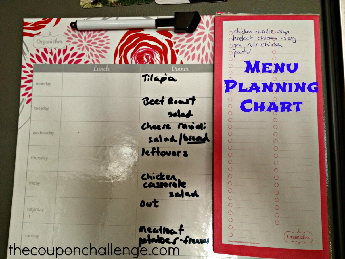 Menu Planning Chart