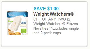 weightwatchers100