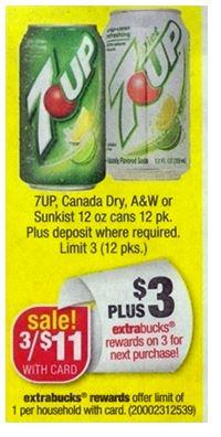 cvs 7up deal