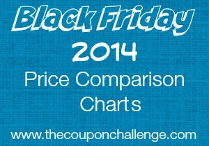 Black Friday Price Comparison Charts