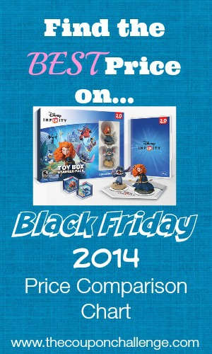 Disney Infinity Black Friday Price Comparison Image