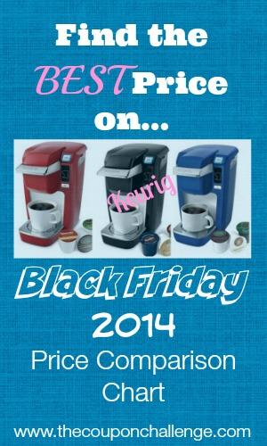 Keurig Black Friday Best Sales