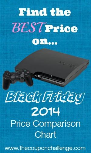 Playstation 4 Black Friday Price Comparison